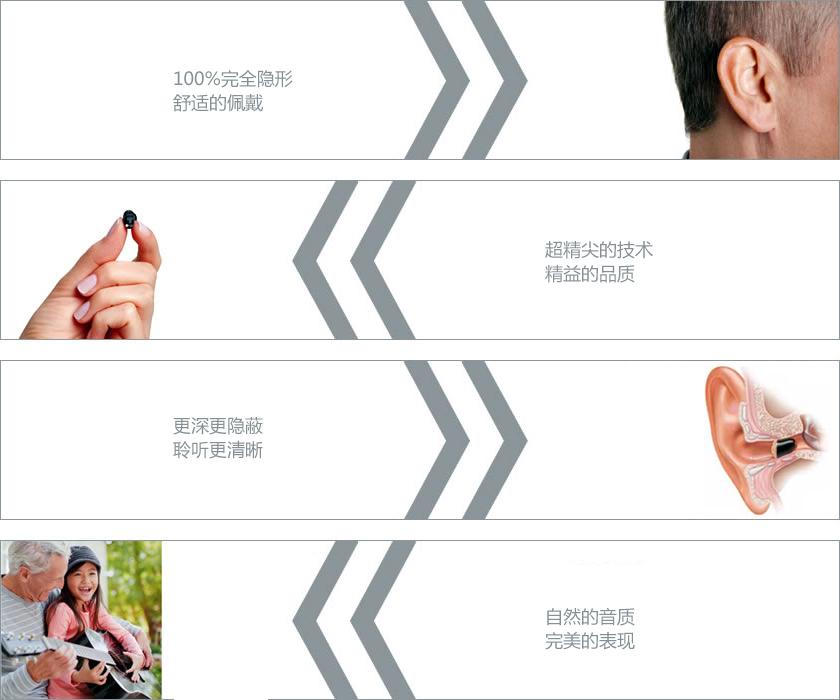 斯达克玫系列助听器